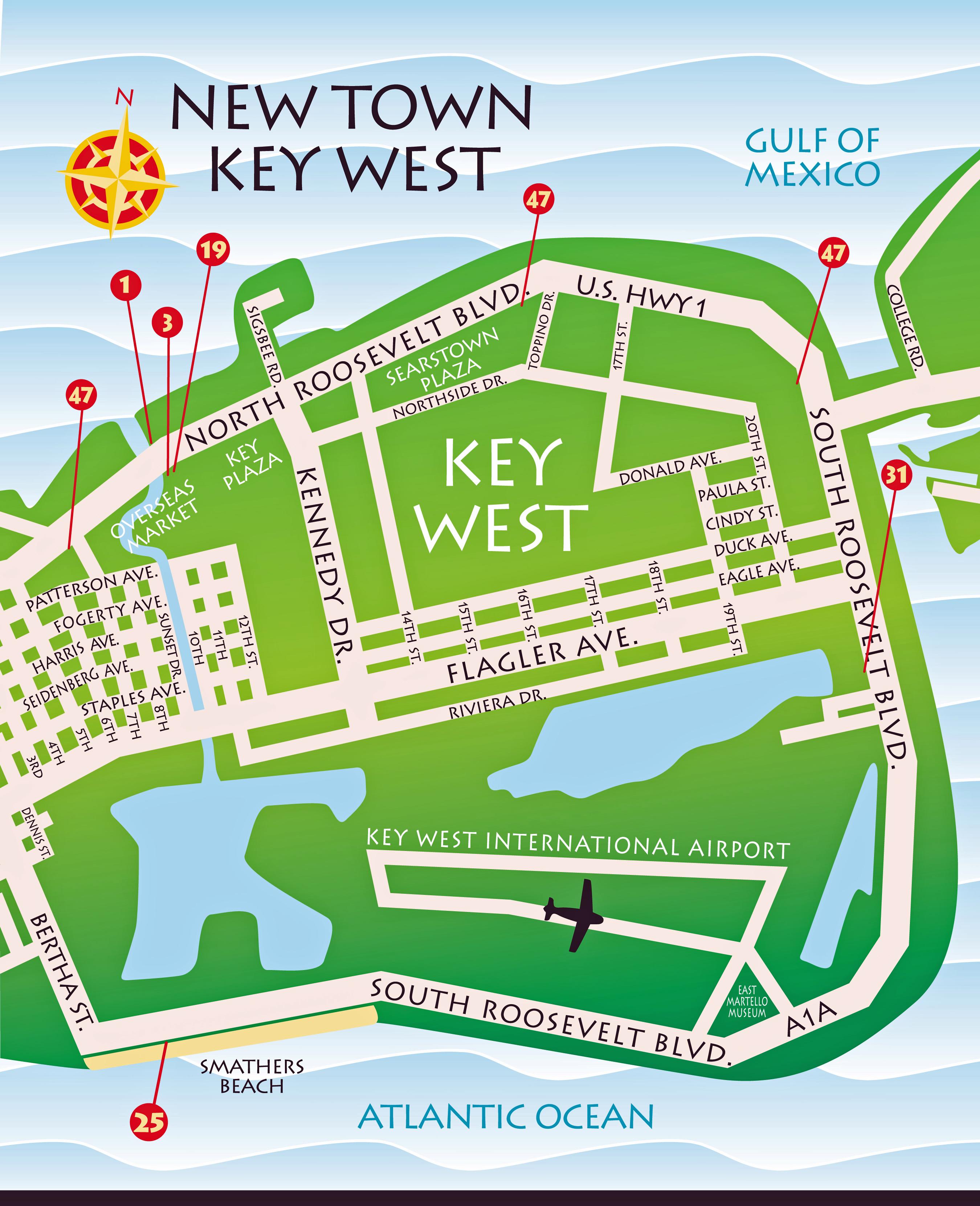 Key west florida discount coupons
